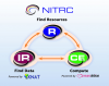 NITRC Triad of Services
